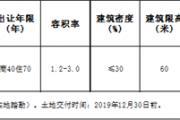 土地拍卖 | 河南省平舆县PY-2019-5号宗地国有建设用地使用权网上拍卖出让公告
