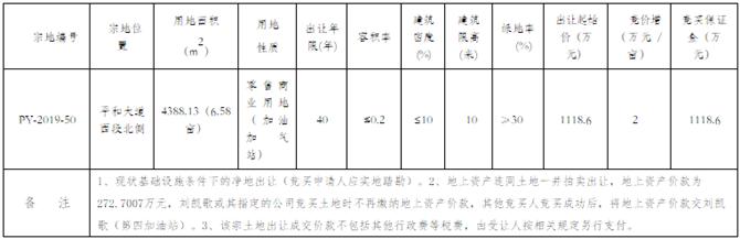土地拍卖 | 平舆县PY-2019-50号宗地国有建设用地使用权网上拍卖出让公告