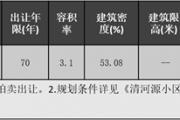 土地拍卖   平舆县PY-2020-62号宗地国有建设用地使用权网上拍卖出让公告