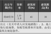 土地拍卖 | 平舆县PY-2019-126号宗地国有建设用地使用权网上拍卖出让公告