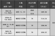 土地成交   PY-2020-59-1号等4宗国有建设用地使用权网上拍卖成交公告